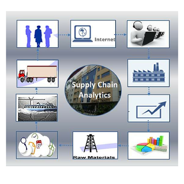 Supply-Chain-Analytics-Pic