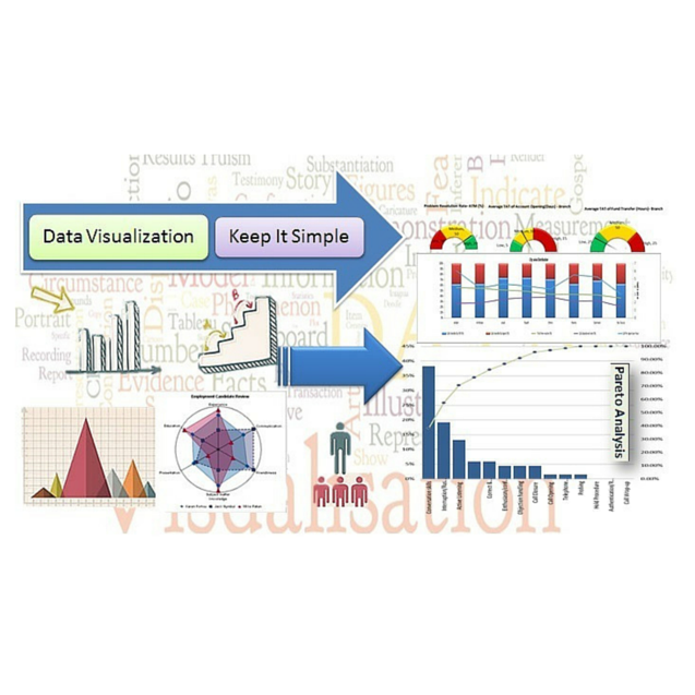 data-visualization-best-practices