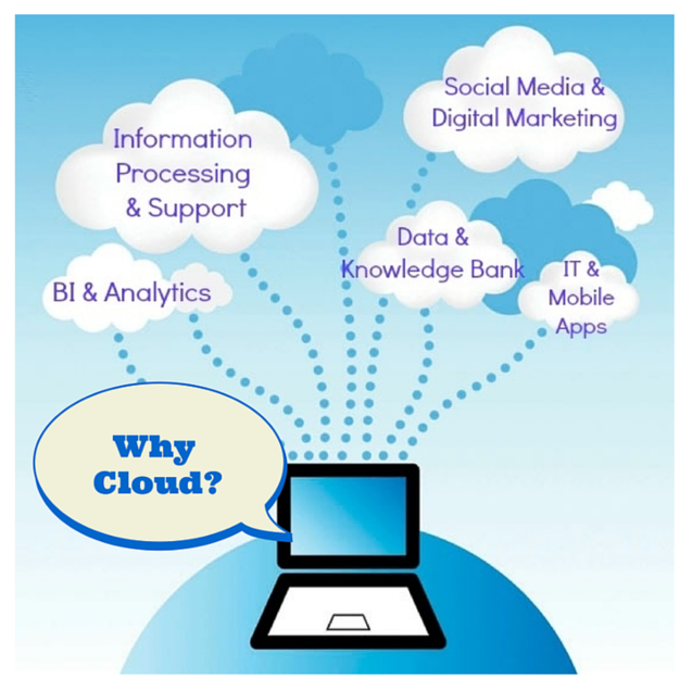 https://conneqtcorp.com/in/wp-content/uploads/2019/12/Why-cloud-computing-in-india-trends.png