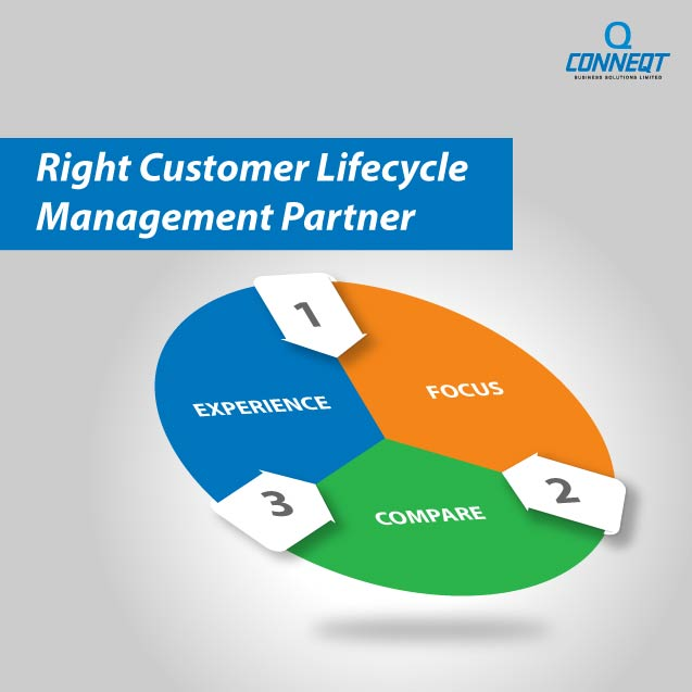 https://conneqtcorp.com/in/wp-content/uploads/2019/12/key-points-to-select-the-right-customer-lifecycle-management-partner.jpg