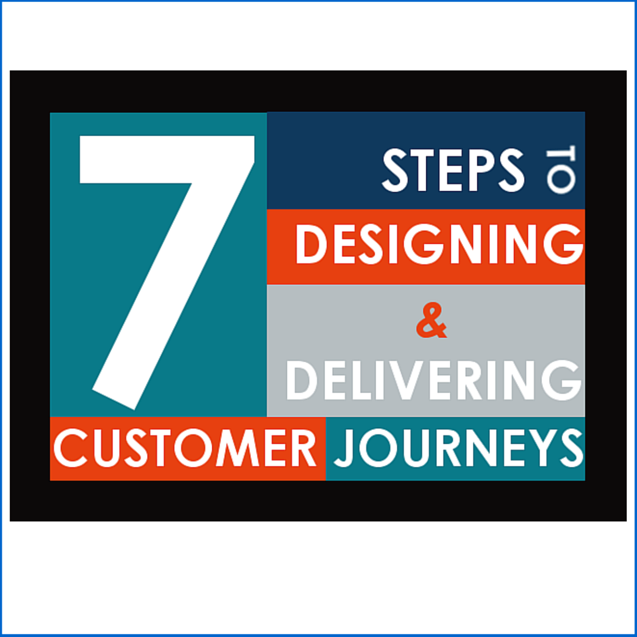 https://conneqtcorp.com/us/wp-content/uploads/2019/12/7-steps-delivering-customer-journey1.png